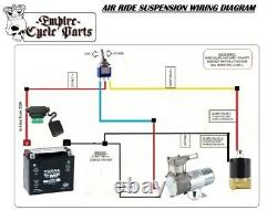 Harley Bagger Touring Front Air Ride Kit For 2014 2021